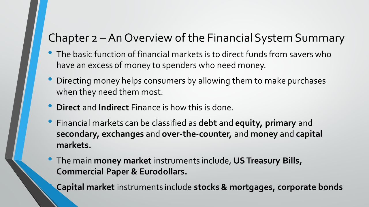 Chapter 2 – An Overview of the Financial System Summary