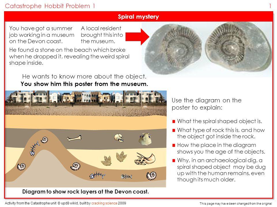 Diagram to show rock layers at the Devon coast. - ppt download
