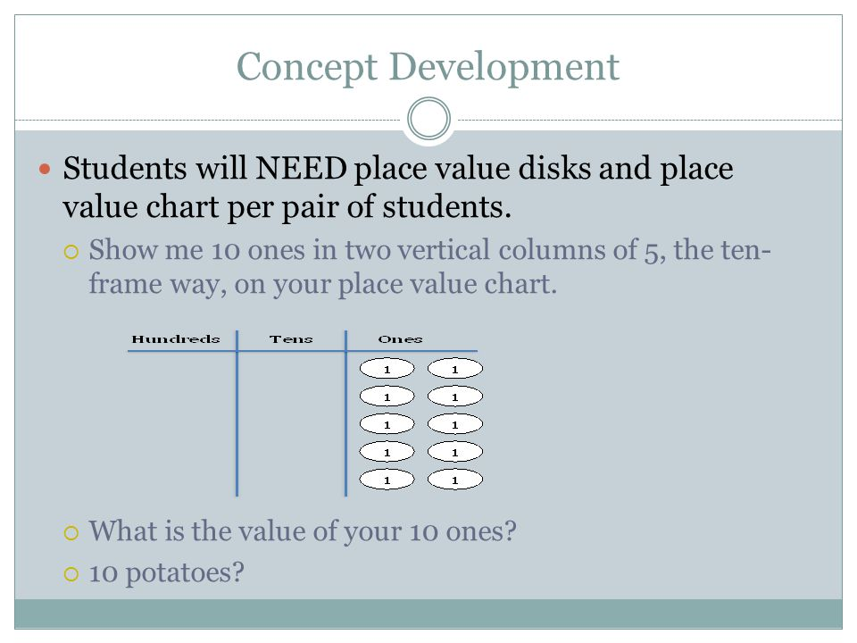 Concept Development Students will NEED place value disks and place value chart per pair of students.