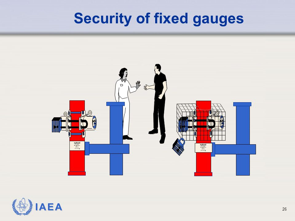 Security of fixed gauges