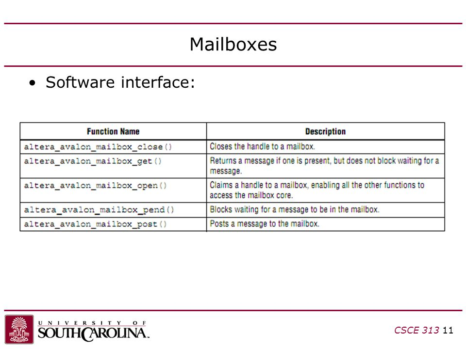 Mailboxes Software interface: