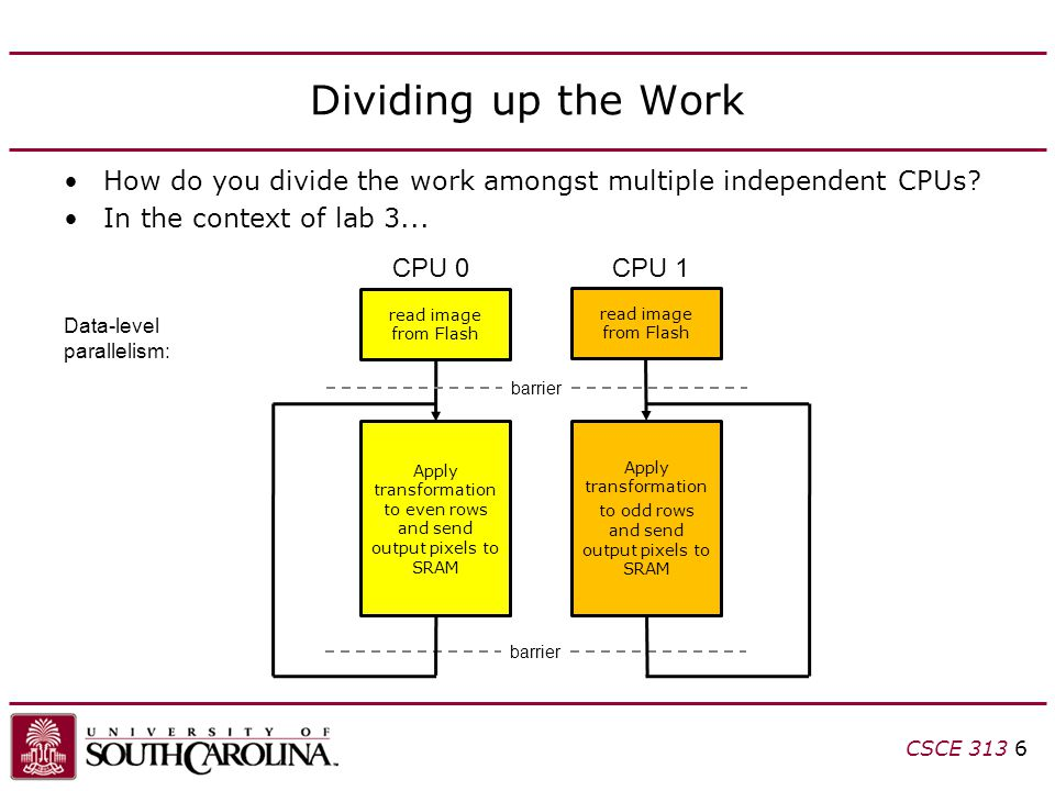 Dividing up the Work How do you divide the work amongst multiple independent CPUs In the context of lab 3...