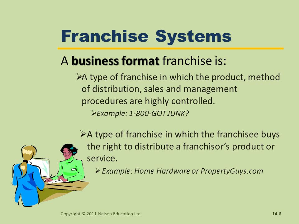 chapter buying a franchise 14 or franchising your business ppt