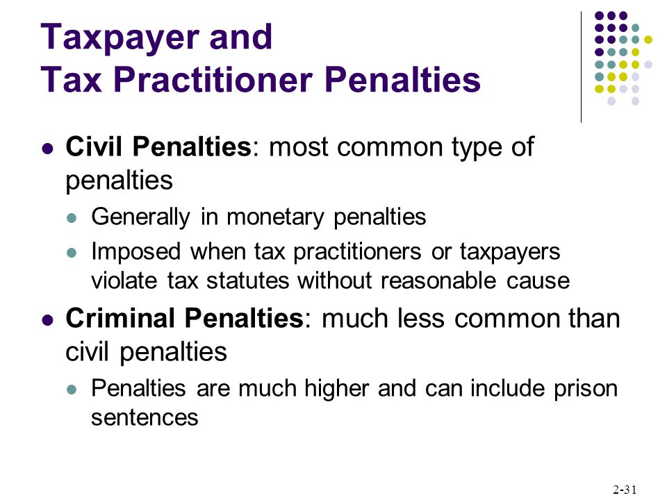 Taxpayer and Tax Practitioner Penalties