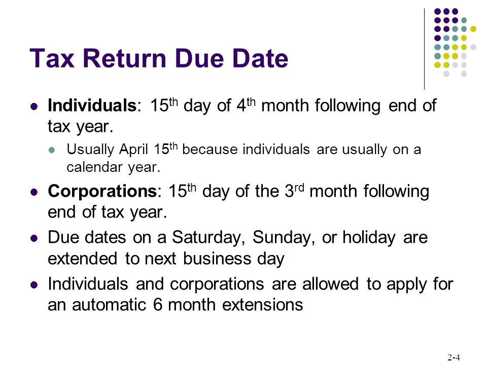 Tax Return Due Date Individuals: 15th day of 4th month following end of tax year.