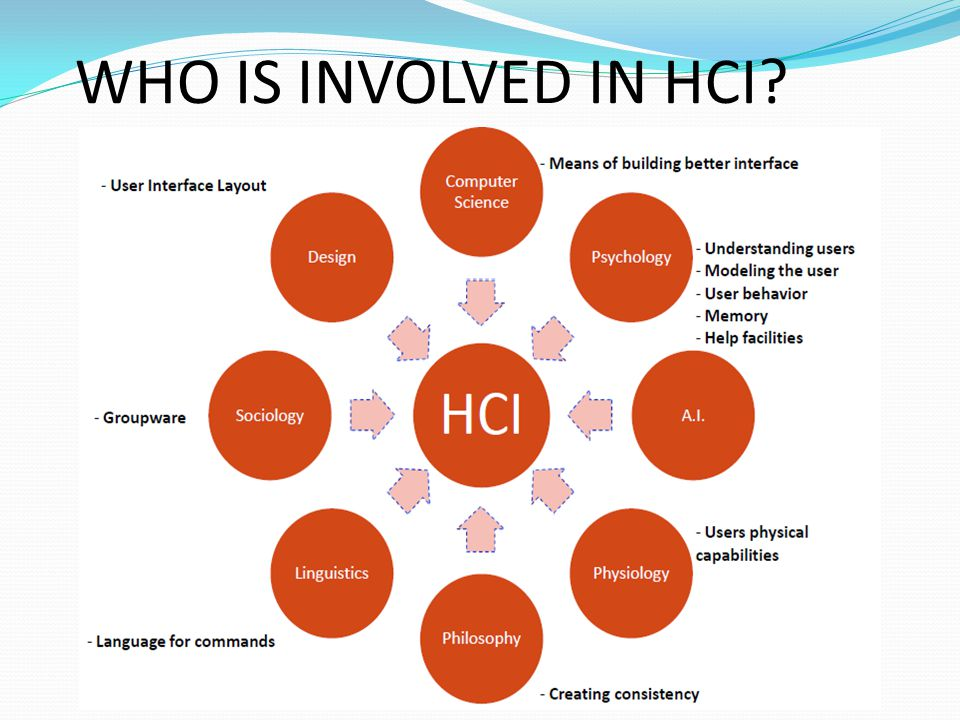 Human Computer Interaction Hci Ppt Video Online Download