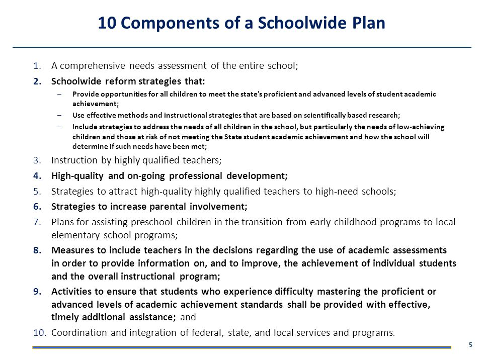10 Components of a Schoolwide Plan