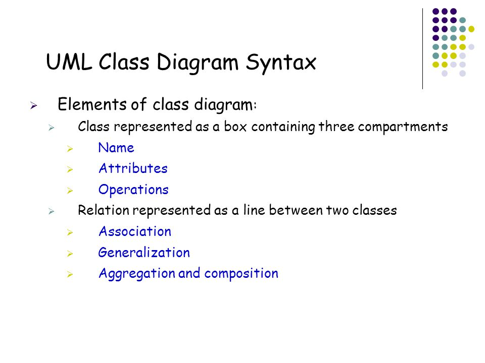 Cs5103 software engineering ppt video online download uml class diagram syntax ccuart Choice Image