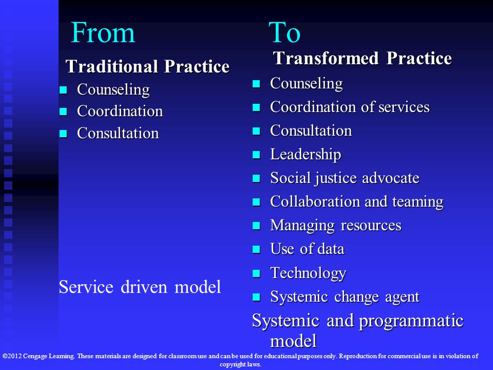 From To Transformed Practice Traditional Practice Service driven model