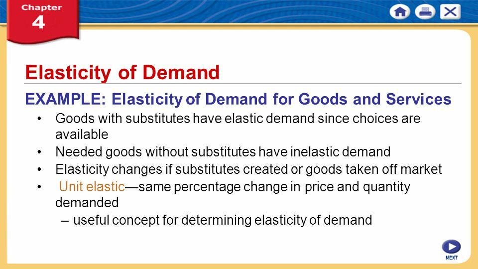 Demand Ppt Video Online Download