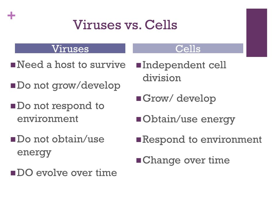 Viruses vs. Cells Viruses Cells Need a host to survive