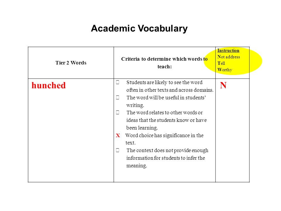 Academic Vocabulary Participants Will Learn How To Identify Tier 2