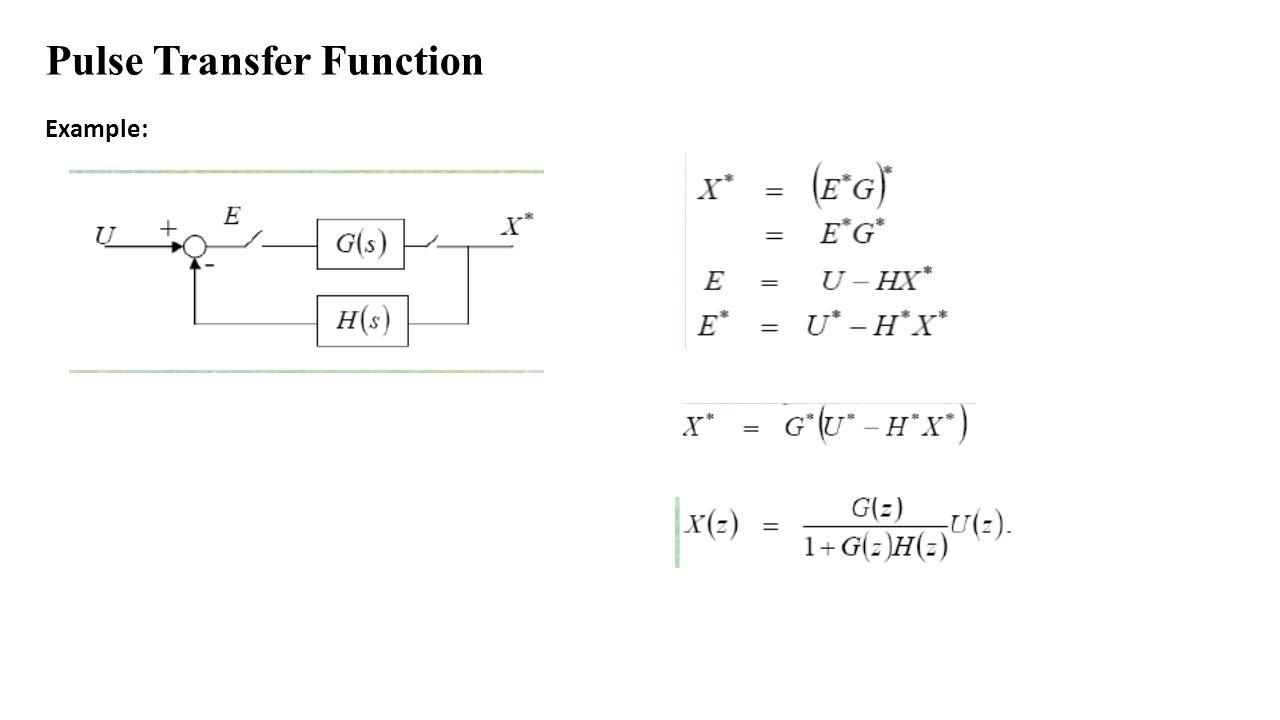 18 Pulse Transfer Function