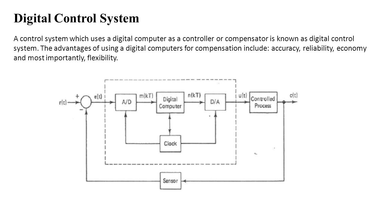 Digital Control Systems Ppt Download