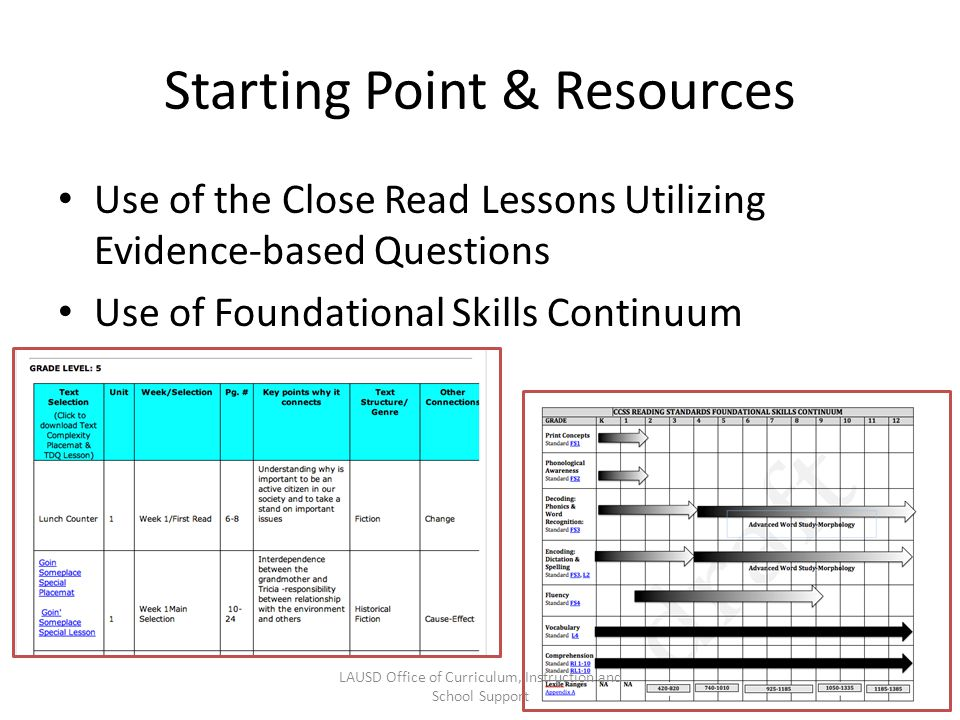 Starting Point & Resources
