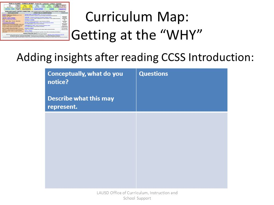 Curriculum Map: Getting at the WHY