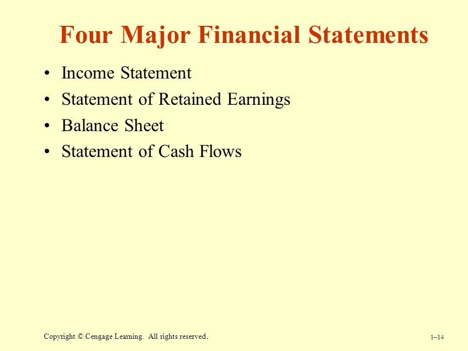 Four Major Financial Statements