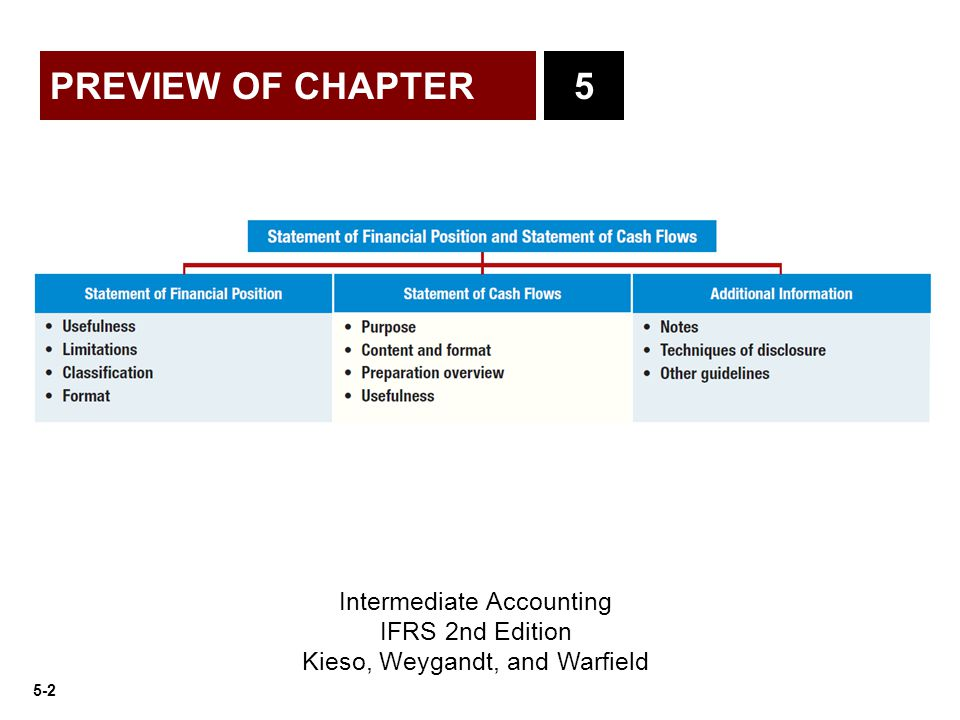 PREVIEW OF CHAPTER 5 Intermediate Accounting IFRS 2nd Edition - ppt