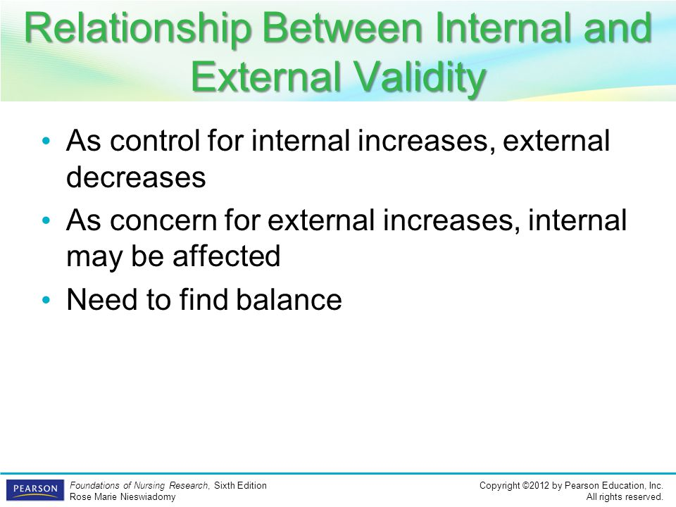 Relationship Between Internal and External Validity