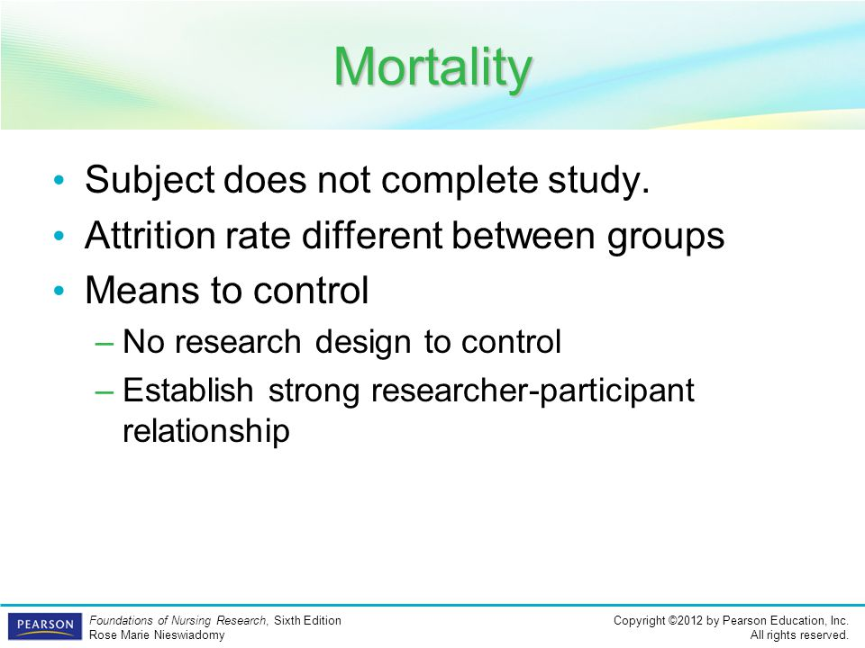 Mortality Subject does not complete study.