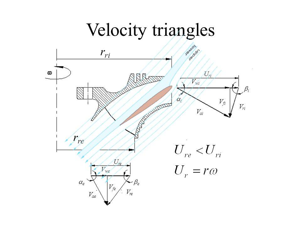 Design Analysis Of Francis Turbine Runner Ppt Video Online Download