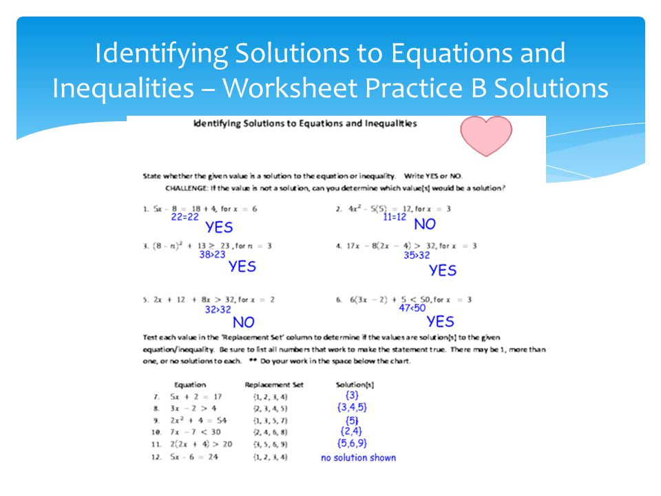 Equations And Inequalities Part 2 Identifying Solutions To