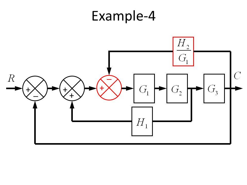 modeling  u0026 simulation of dynamic systems