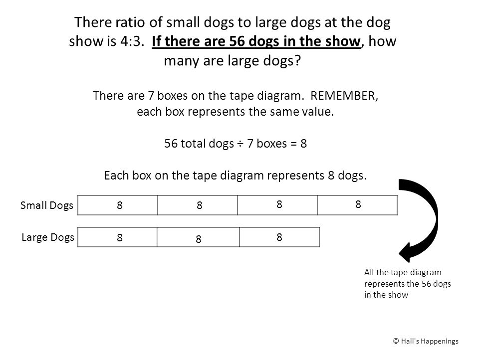 Using Tape Diagrams To Solve Ratio Problems Ppt Video Online Download