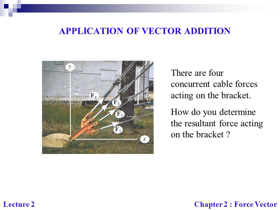 APPLICATION OF VECTOR ADDITION