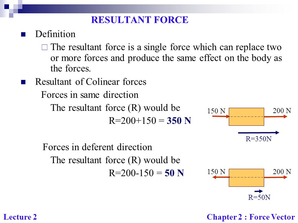 Resultant of Colinear forces Forces in same direction