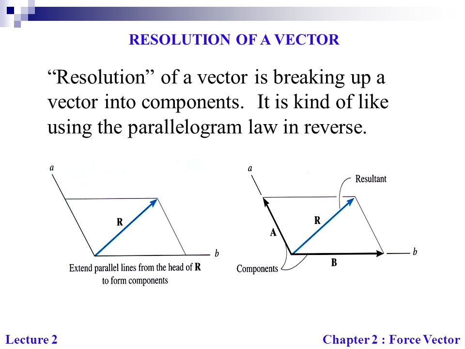 RESOLUTION OF A VECTOR Resolution of a vector is breaking up a vector into components. It is kind of like using the parallelogram law in reverse.