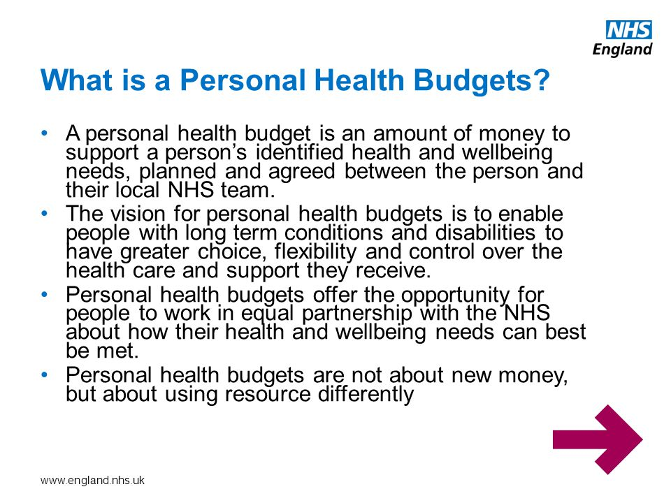 personal health budgets ppt download