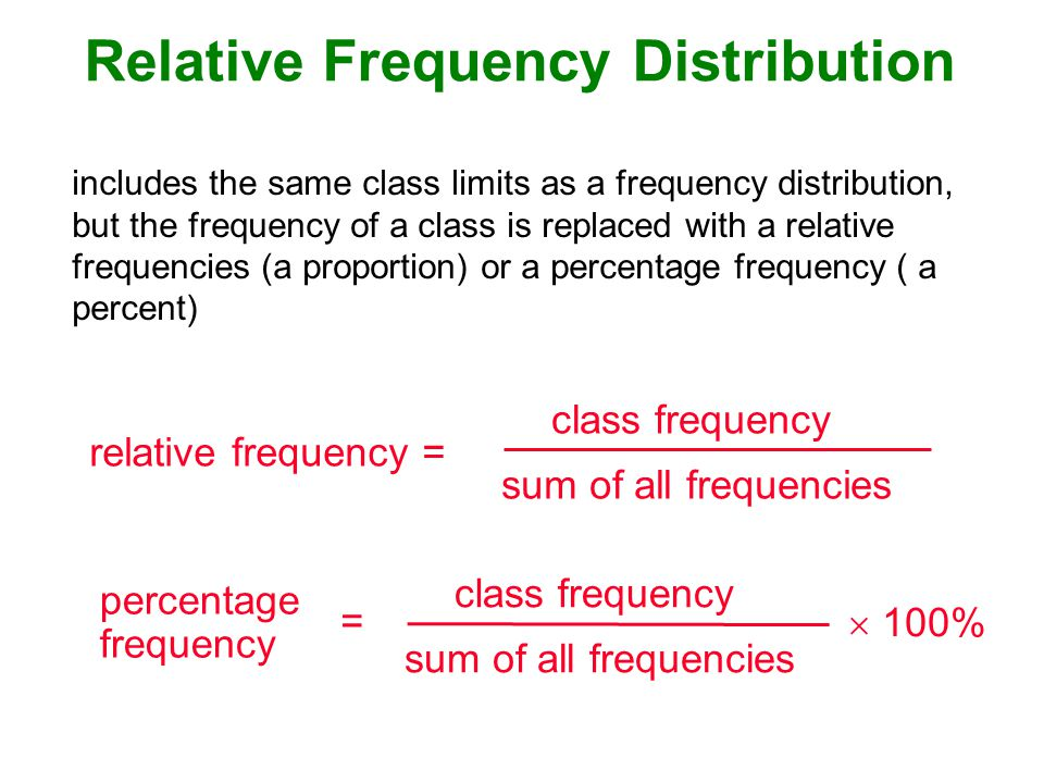 percentage frequency distribution formula