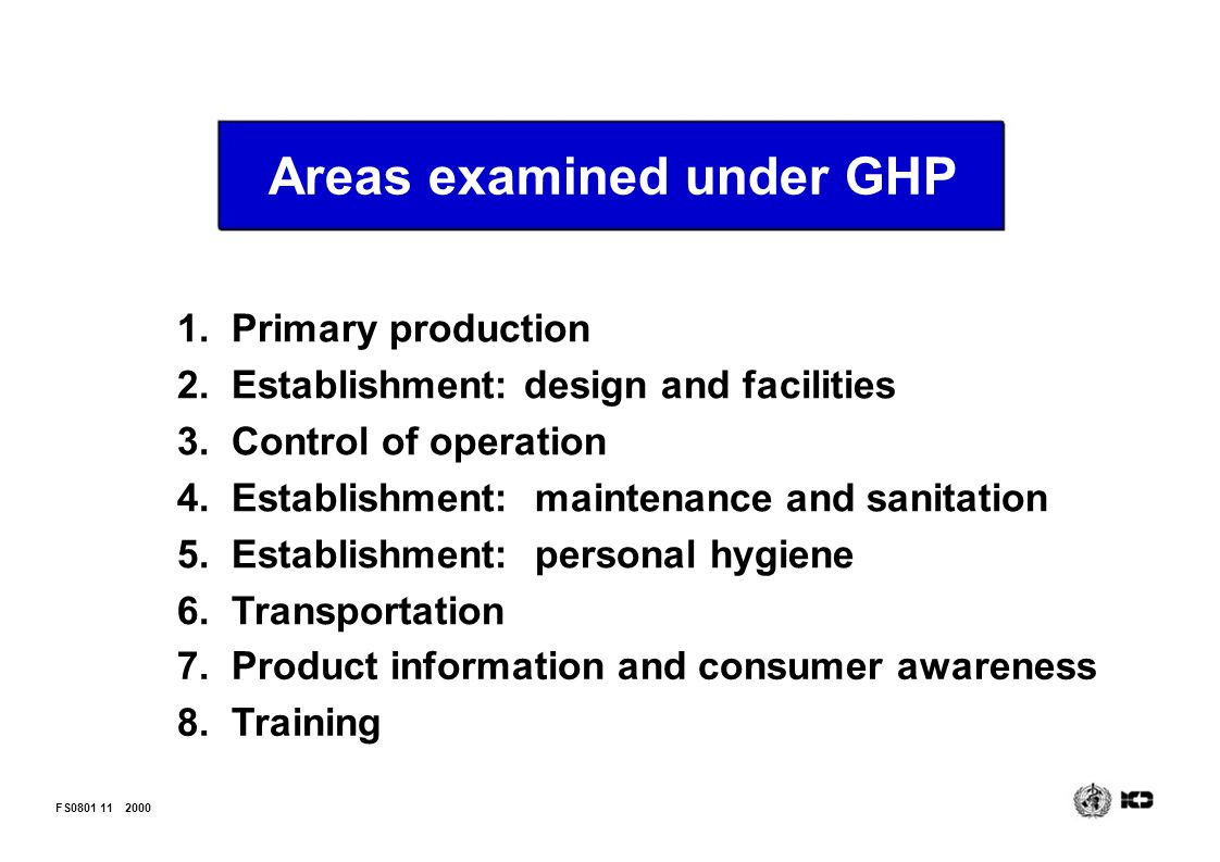 Areas examined under GHP