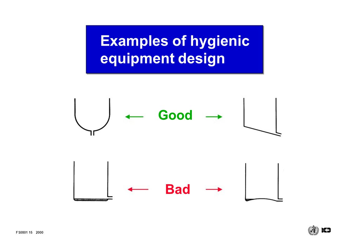 Examples of hygienic equipment design
