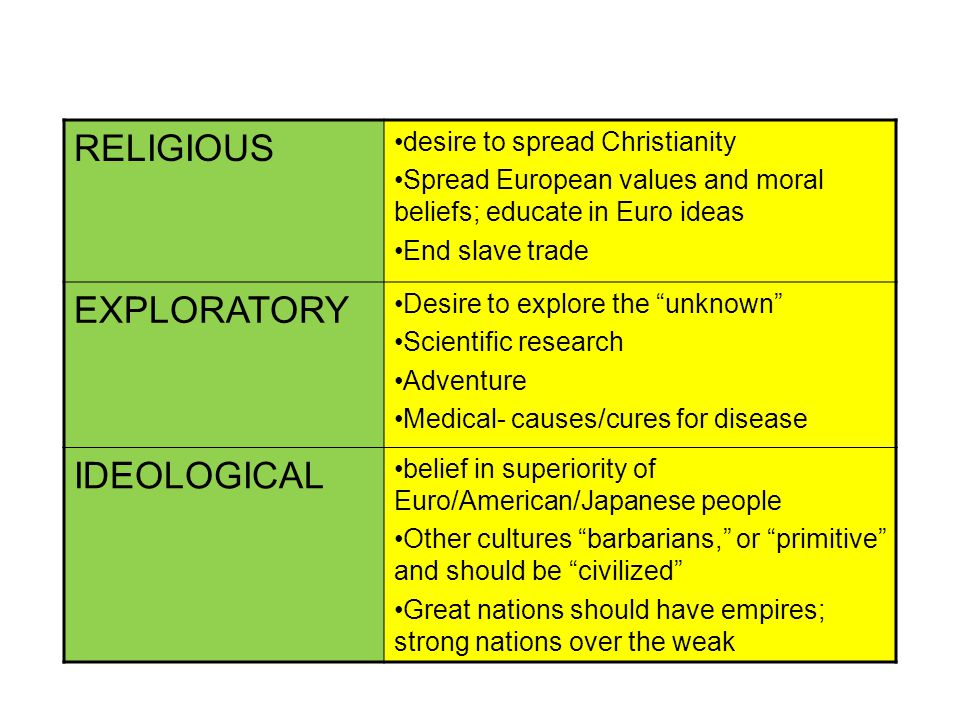 RELIGIOUS EXPLORATORY IDEOLOGICAL desire to spread Christianity