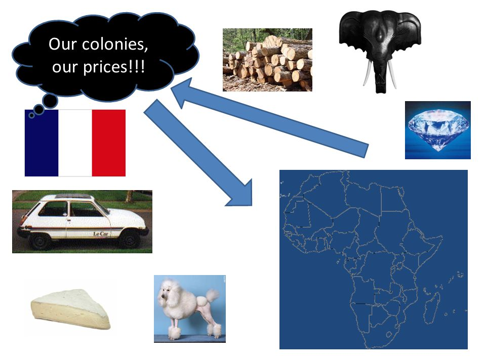 Our colonies, our prices!!!