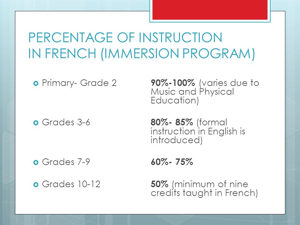 PERCENTAGE OF INSTRUCTION IN FRENCH (IMMERSION PROGRAM)