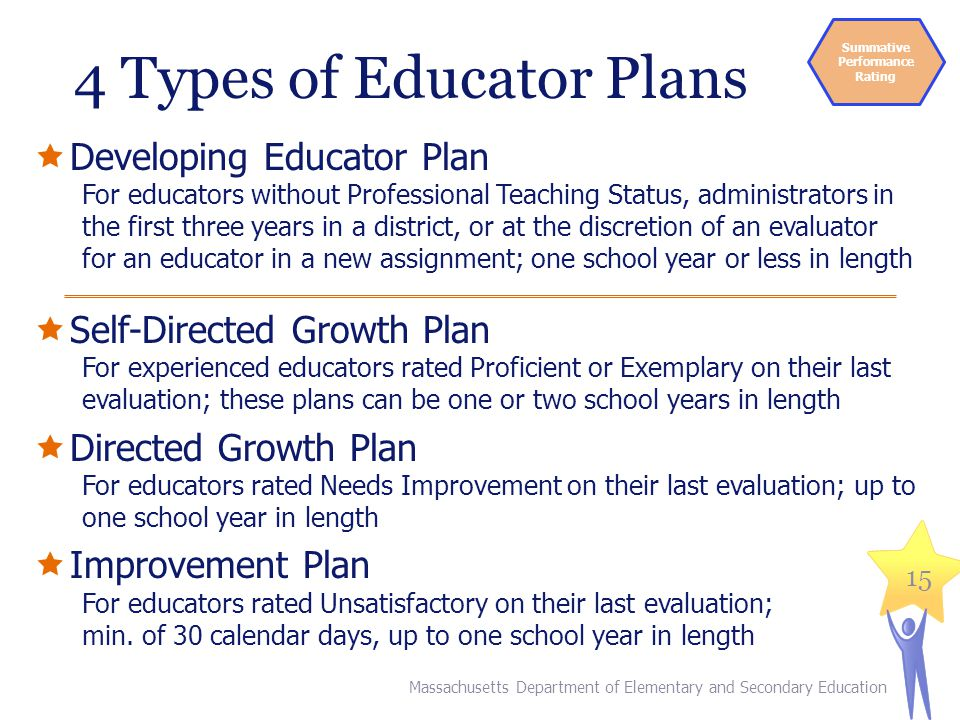 4 Types of Educator Plans