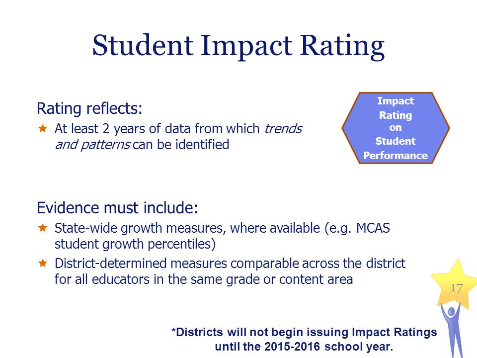 Student Impact Rating Rating reflects: Evidence must include: