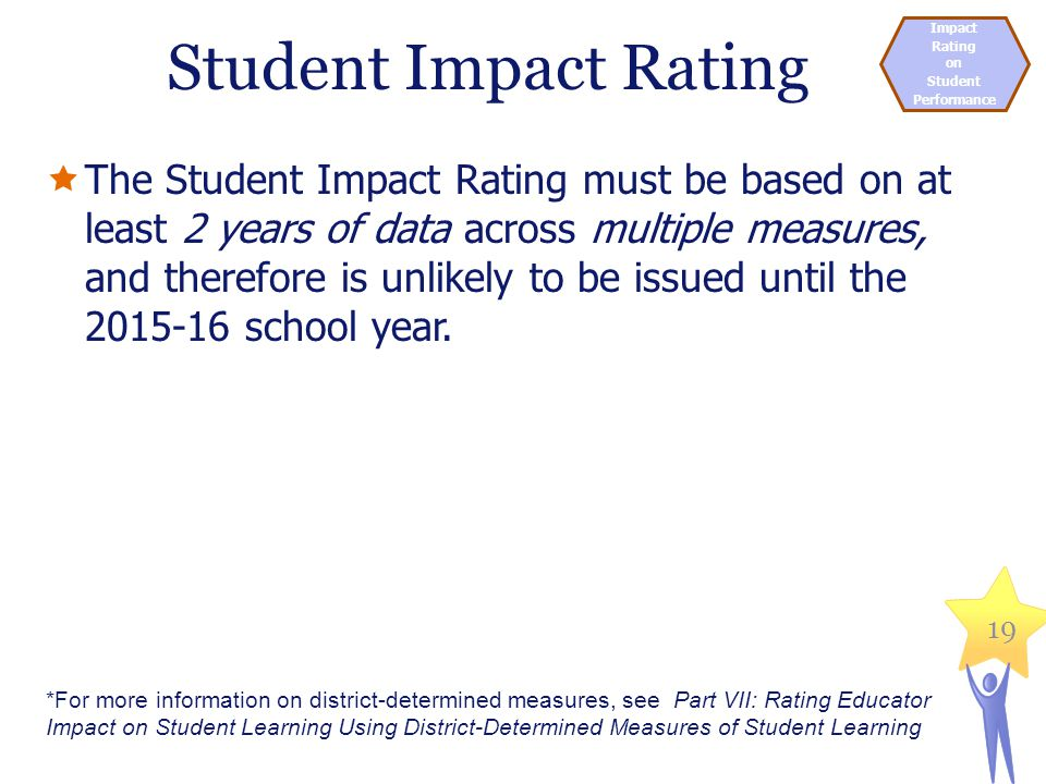 Student Impact Rating Impact. Rating. on. Student. Performance.
