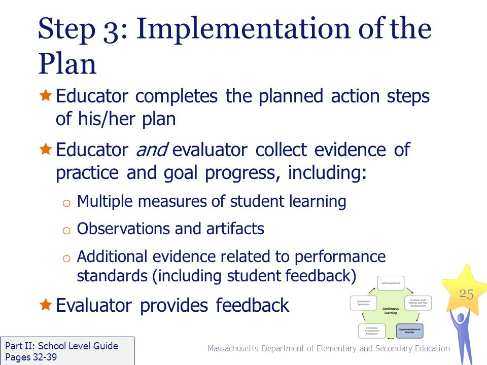 Step 3: Implementation of the Plan