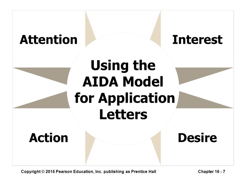 Which Of The Following Is A Tip For Getting Attention In A Solicited Application Letter? from slideplayer.com