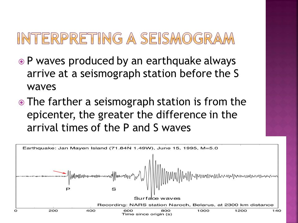Locating And Measuring Earthquakes Ppt Video Online Download. Interpreting A Seismogram. Worksheet. Seismogram Worksheet At Mspartners.co
