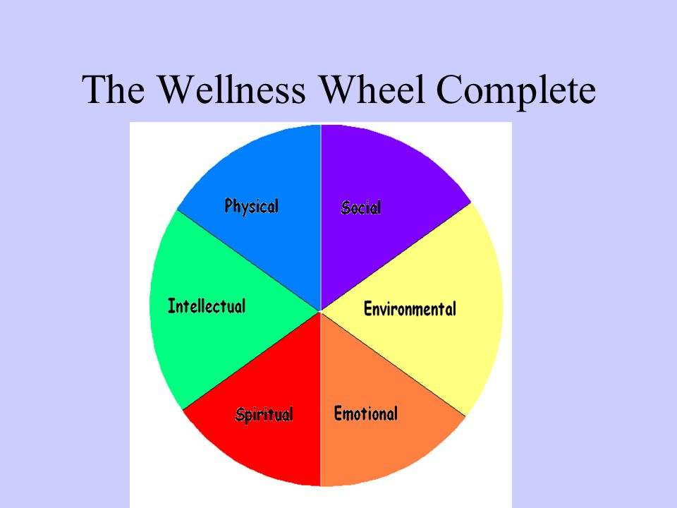 The Wellness Wheel Complete