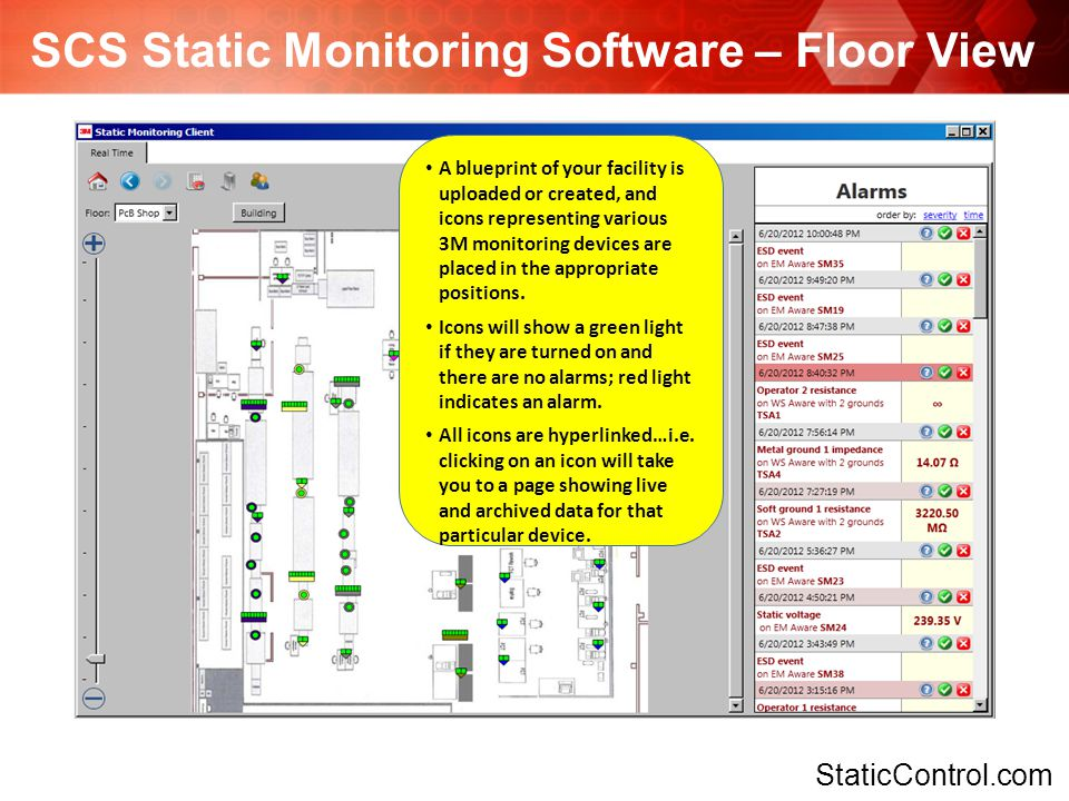 Formerly known as 3M Static Control - ppt video online download