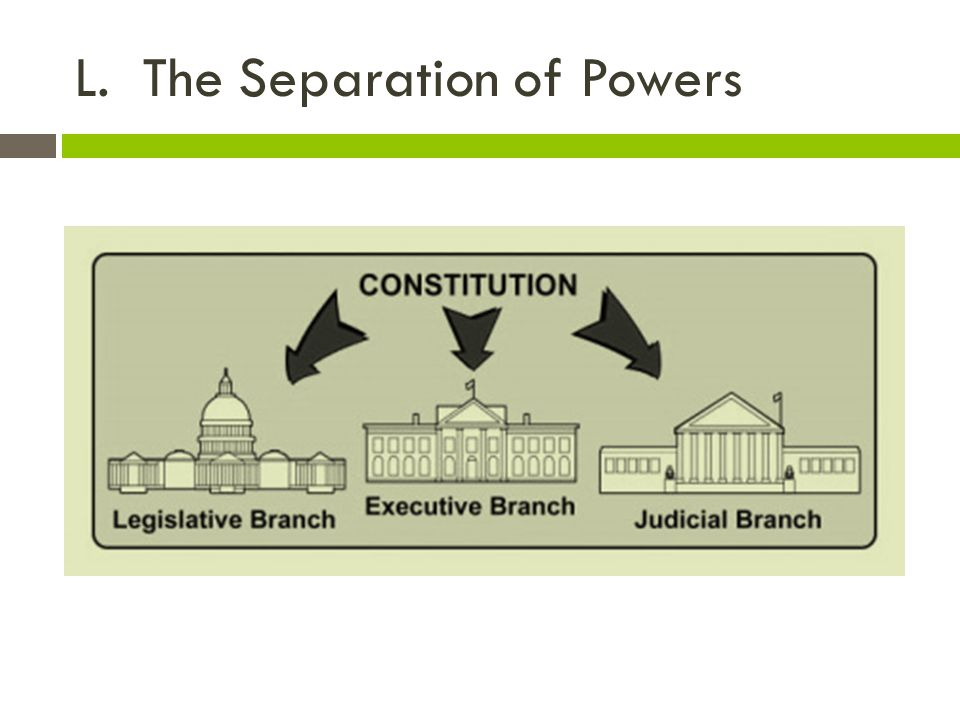 L. The Separation of Powers