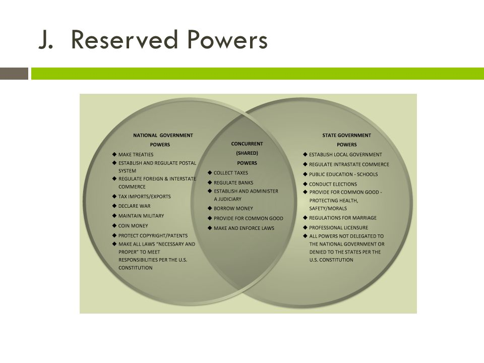 J. Reserved Powers