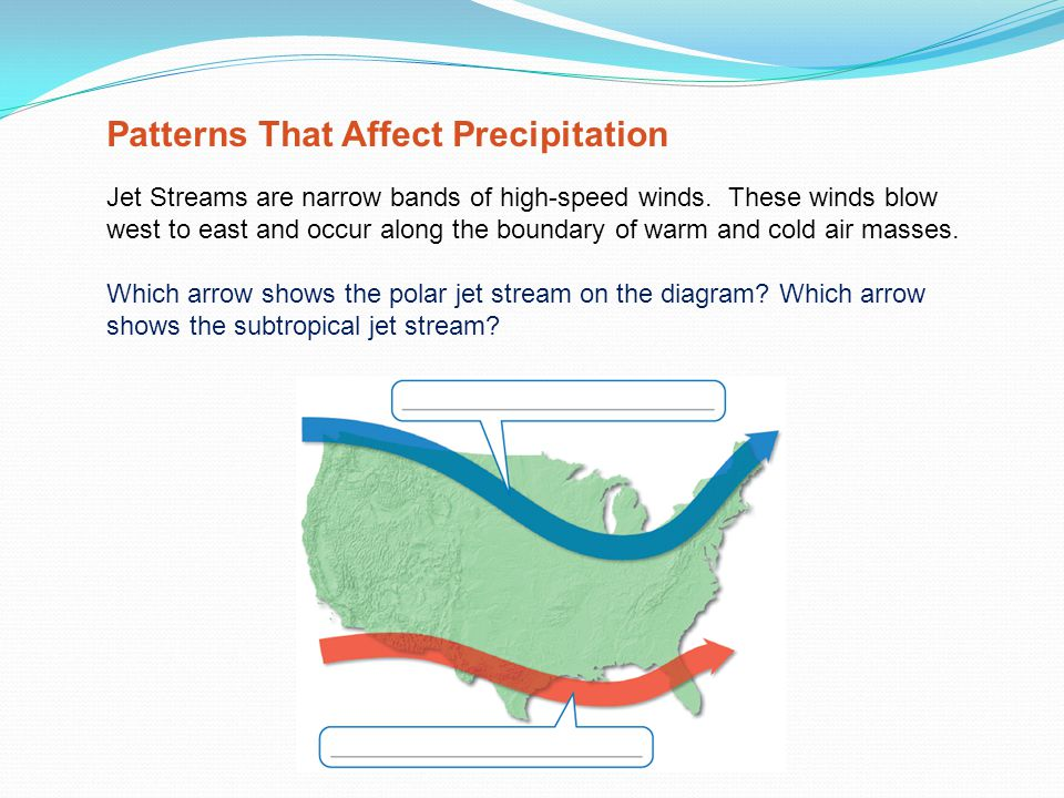 Patterns That Affect Precipitation