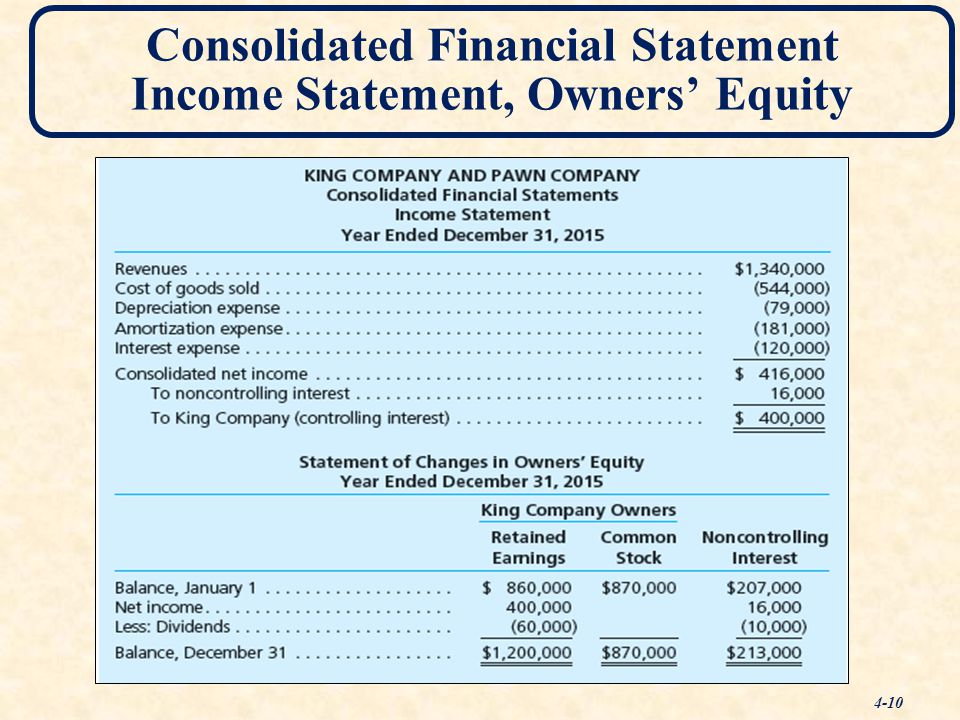 Consolidated financial statements and outside ownership ppt video 10 consolidated financial altavistaventures Image collections
